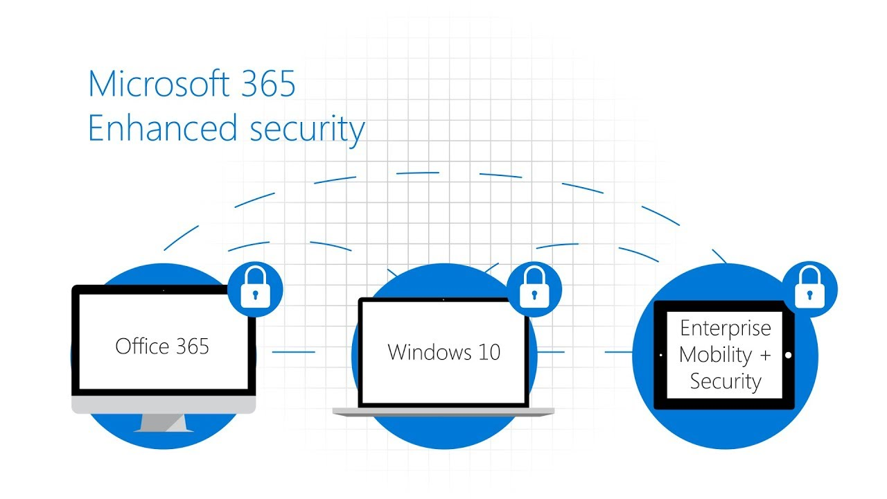 Microsoft 365 can maximize Organization Security | Install office